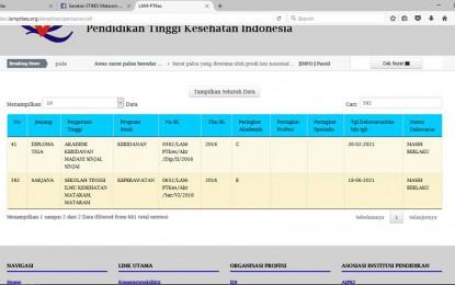 Pencapaian Nilai B Akreditasi STIKES Mataram